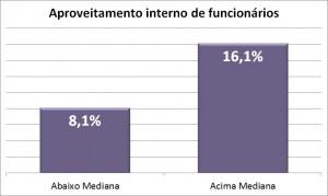 _graf2 aprov interno